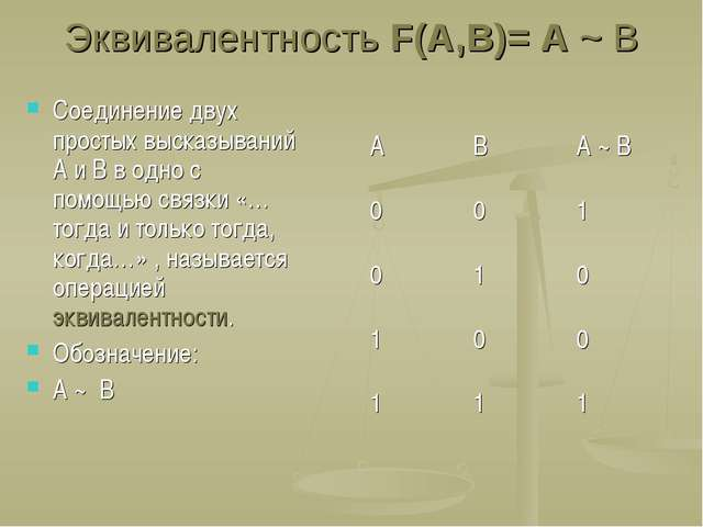 Эквивалентность F(A,B)= A ~ B Соединение двух простых высказываний А и В в од...