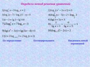 Определи метод решения уравнений: По определению Потенцированием Введением
