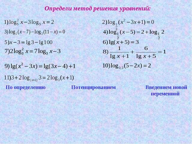 Определи метод решения уравнений: По определению Потенцированием Введением...