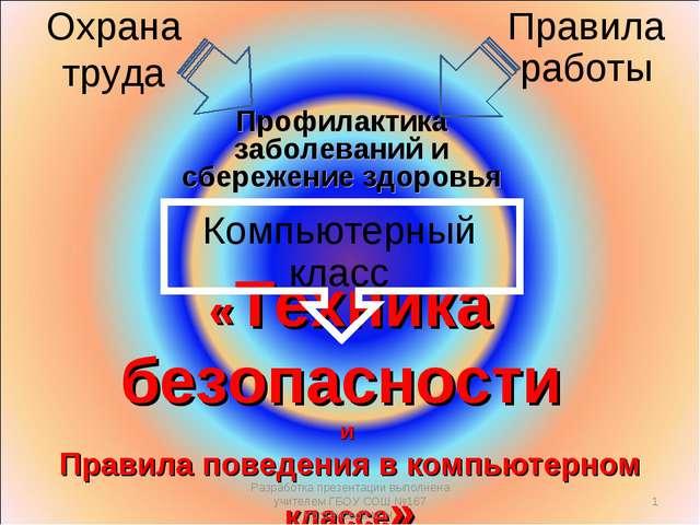 Охрана труда Правила работы Компьютерный класс «Техника безопасности и Правил...