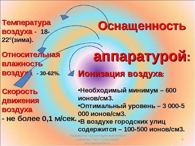 Оснащенность аппаратурой: Разработка презентации выполнена учителем ГБОУ СОШ...