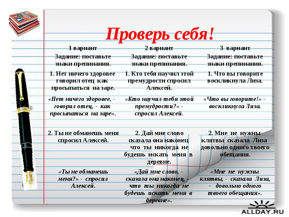 Проверь себя! 1 вариант2 вариант3 вариант Задание: поставьте знаки препина...