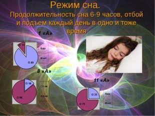 Режим сна. Продолжительность сна 6-9 часов, отбой и подъем каждый день в одно