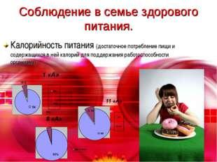 Соблюдение в семье здорового питания. Калорийность питания (достаточное потре
