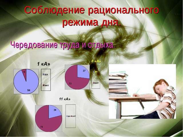 Соблюдение рационального режима дня. Чередование труда и отдыха.