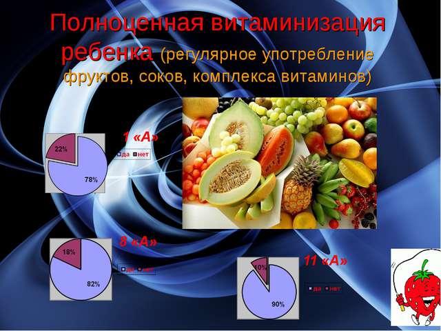 Полноценная витаминизация ребенка (регулярное употребление фруктов, соков, ко...