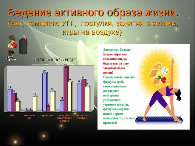 Ведение активного образа жизни. (Бег, комплекс УГГ, прогулки, занятия в секци...