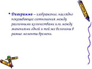Диаграмма – изображение, наглядно показывающее соотношения между различными к