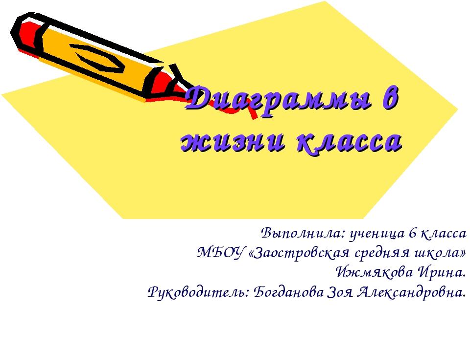 Диаграммы в жизни класса Выполнила: ученица 6 класса МБОУ «Заостровская средн...