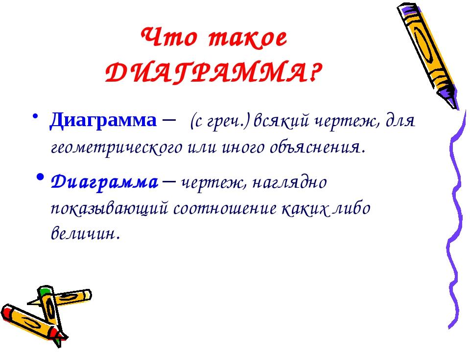 Что такое ДИАГРАММА? Диаграмма – (с греч.) всякий чертеж, для геометрического...
