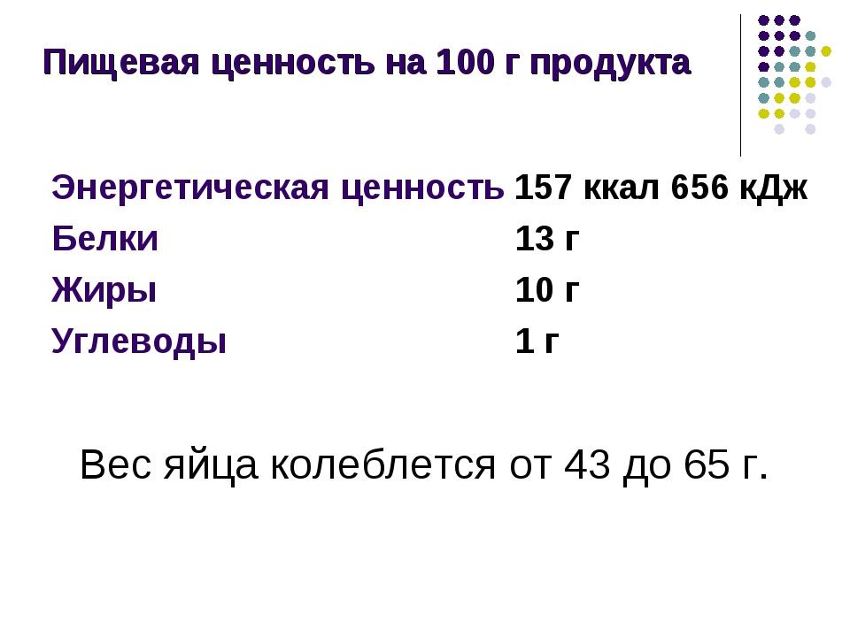Пищевая ценность на 100г продукта Энергетическая ценность 157ккал 656кДж Б...