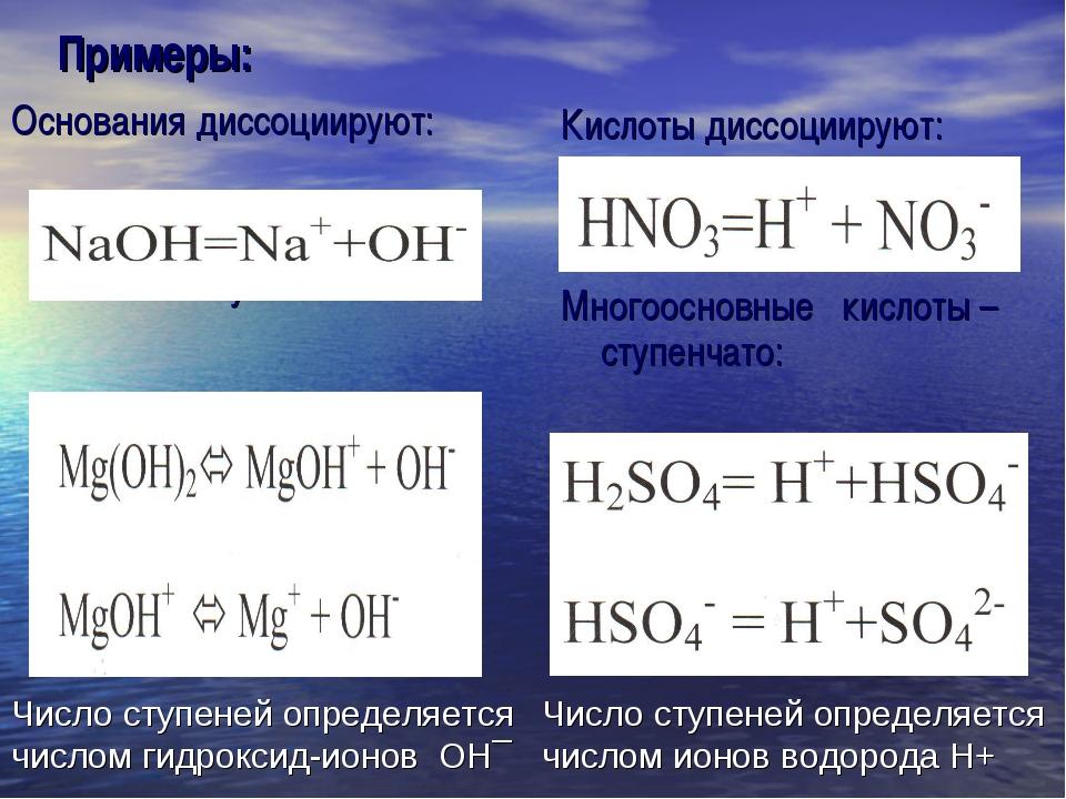 Примеры: Основания диссоциируют: Слабые – ступенчато: Кислоты диссоциируют: М...