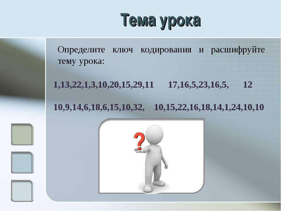 Тема урока Определите ключ кодирования и расшифруйте тему урока: 1,13,22,1,3,...