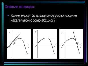 Ответьте на вопрос: Каким может быть взаимное расположение касательной с осью