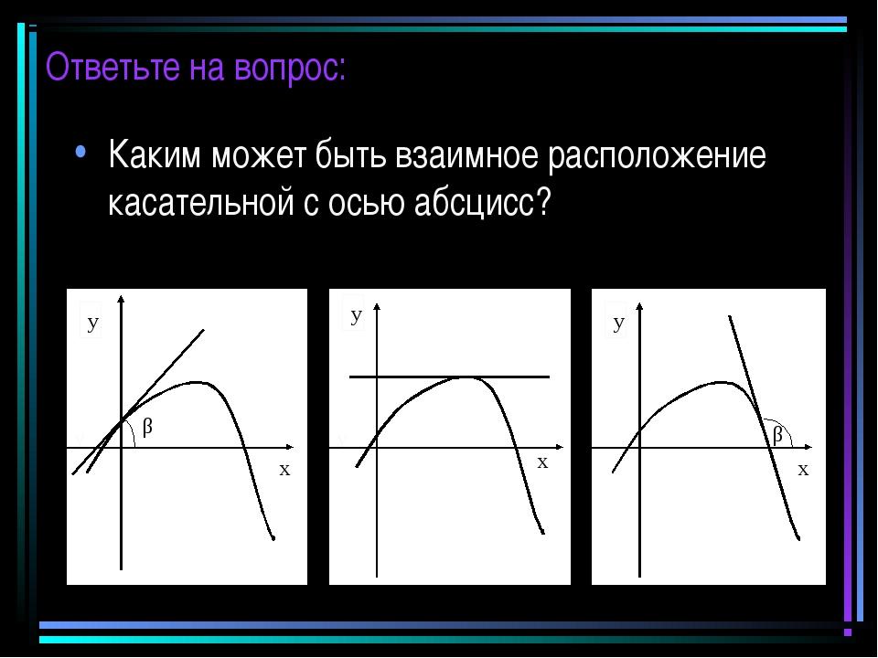 Ответьте на вопрос: Каким может быть взаимное расположение касательной с осью...