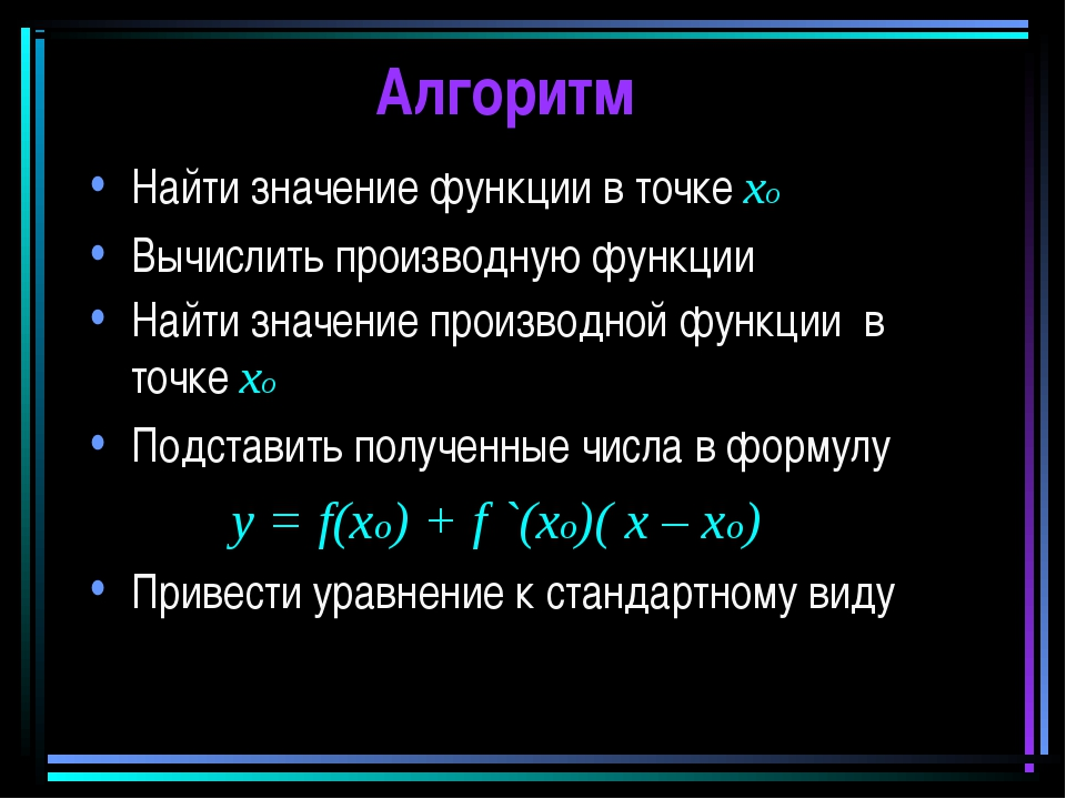 Алгоритм Найти значение функции в точке хо Вычислить производную функции Найт...