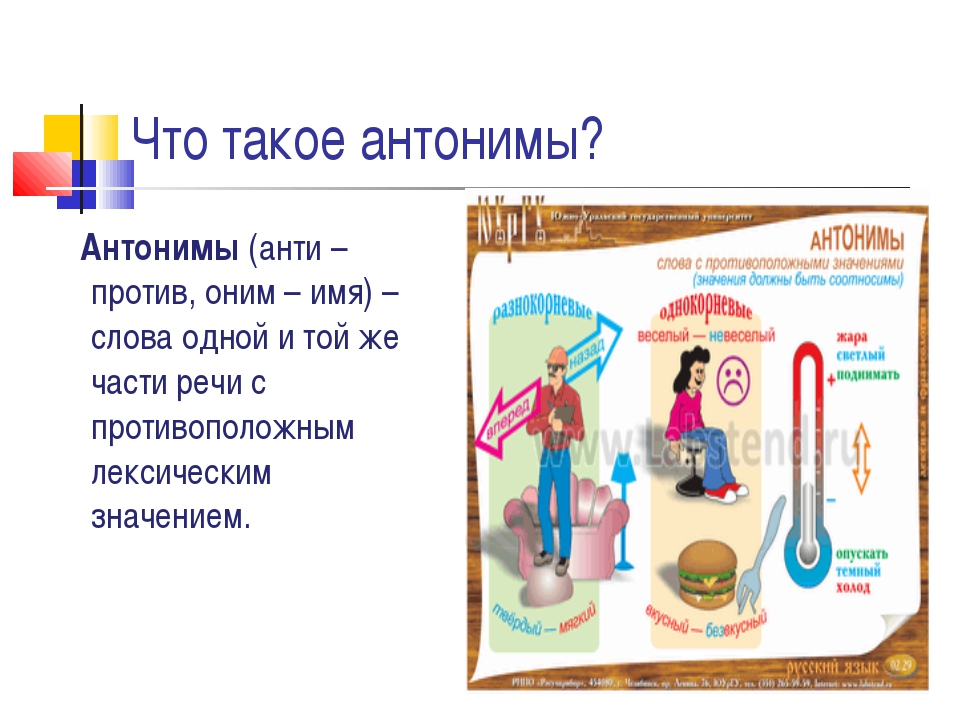 Что такое антонимы? Антонимы (анти – против, оним – имя) – слова одной и той...