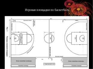 Игровая площадки по баскетболу