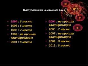 Выступления на чемпионате Азии 1994:6 место 1995:6 место 1997:7 место 1