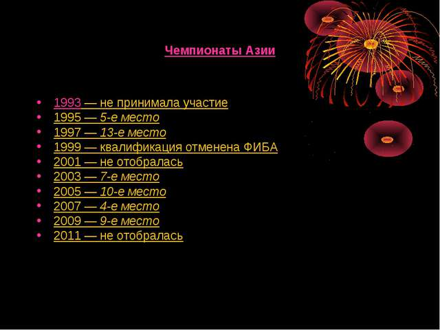 Чемпионаты Азии 1993— не принимала участие 1995—5-е место 1997—13-е мест...