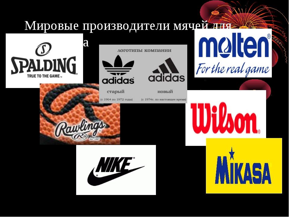 Мировые производители мячей для баскетбола