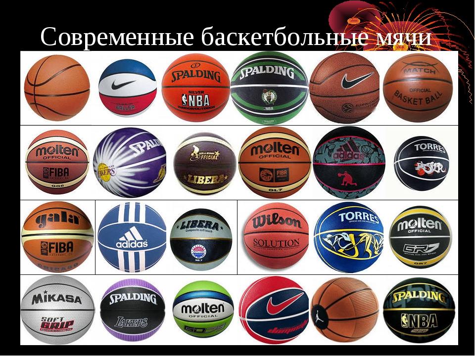 Современные баскетбольные мячи