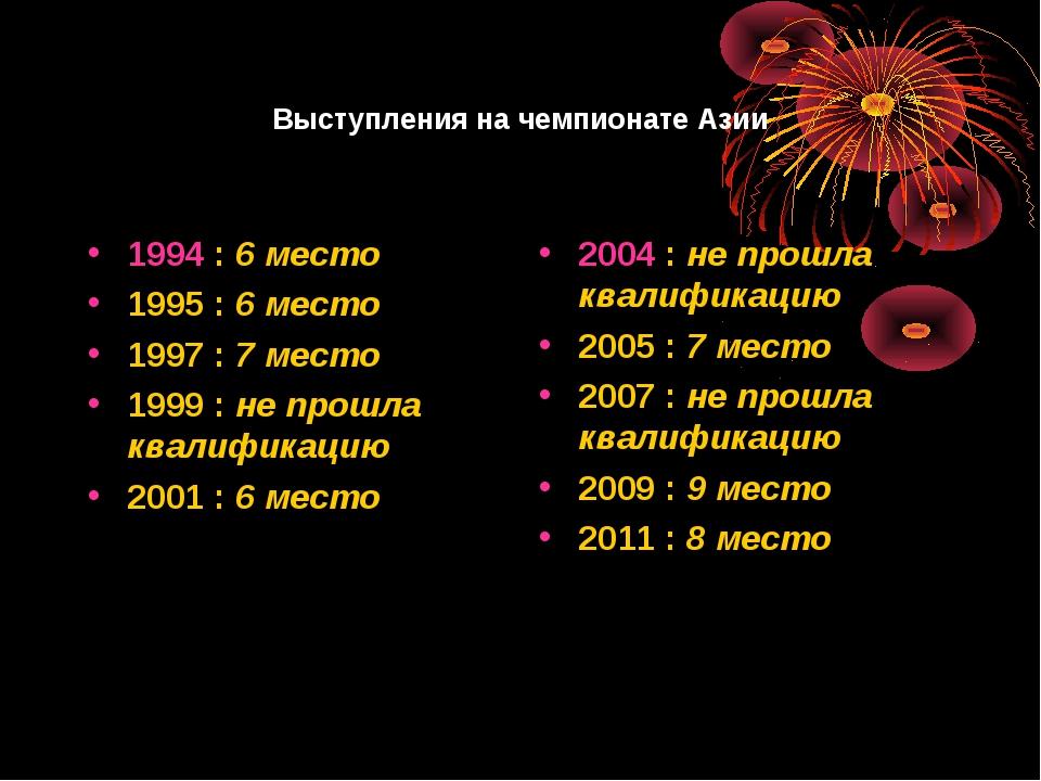 Выступления на чемпионате Азии 1994:6 место 1995:6 место 1997:7 место 1...