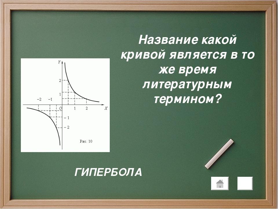 Название какой кривой является в то же время литературным термином? ГИПЕРБОЛА