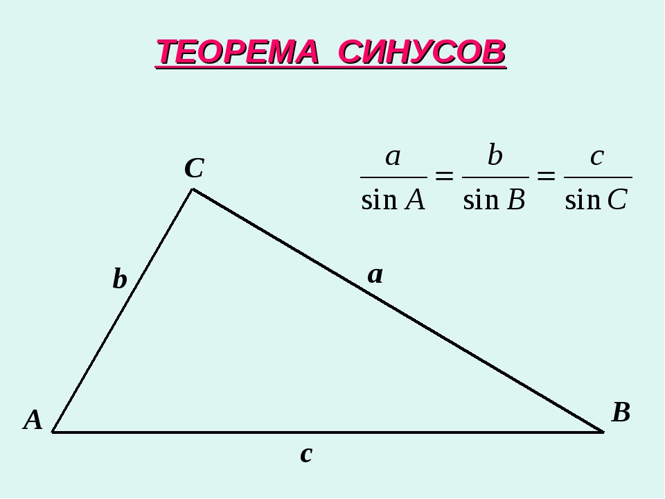 A B C a b c ТЕОРЕМА СИНУСОВ