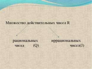 Множество действительных чисел R рациональных иррациональных ЧИСЕЛ(Q)чи