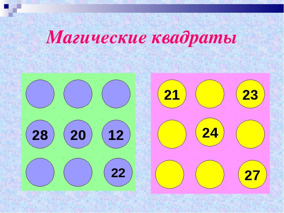 Магические квадраты 20 12 28 22 21 23 24 27