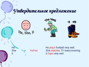 Утвердительное предложение He He plays football very well. She + Vs/Ves She w