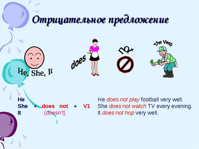 Отрицательное предложение He He does not play football very well. She + does...