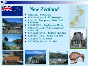 New Zealand CAPITAL: Wellington POPULATION: 4,182,000 people PEOPLE: European