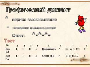 №12345678 Вар №1БГВБКоординатаА-3; -2; -1; 0;1В Вар №2БГВ