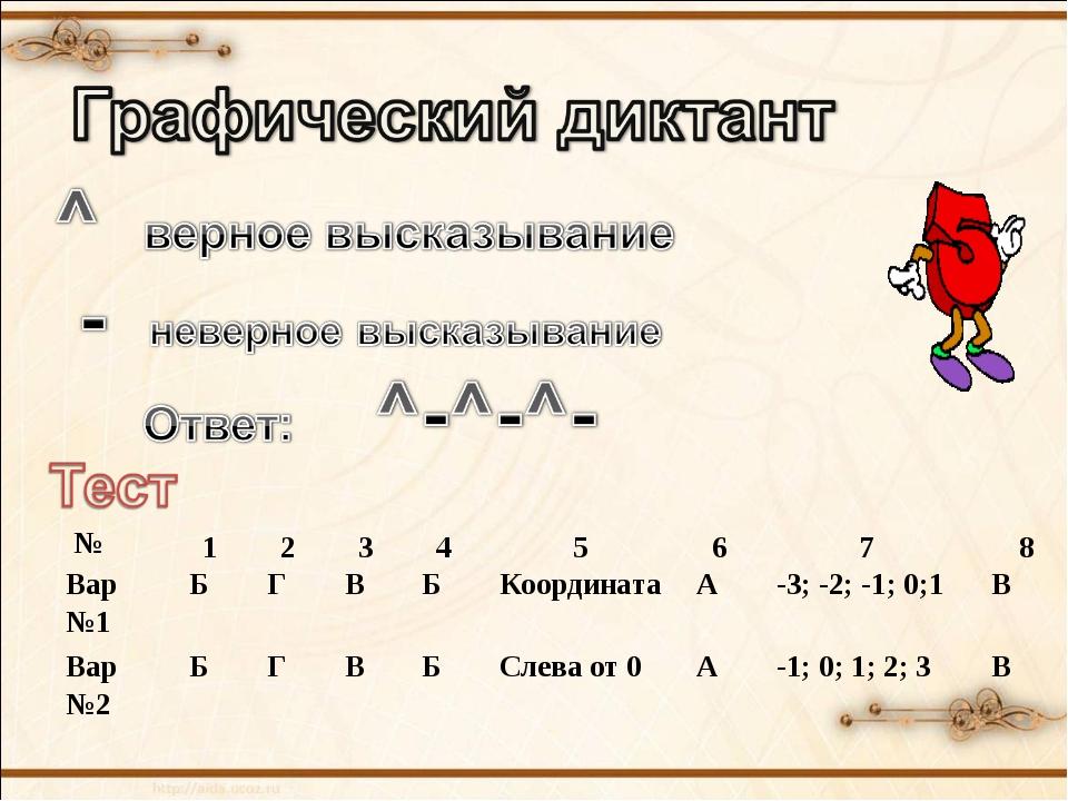 №12345678 Вар №1БГВБКоординатаА-3; -2; -1; 0;1В Вар №2БГВ...