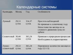 Календарные системы КалендарьМесяцГодОсобенности Лунный29,53 суток354,37