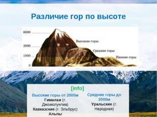 Различие гор по высоте [info] Средние горы до 2000м Уральские (г. Народная) В