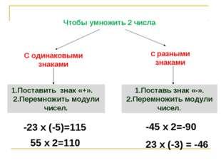 Чтобы умножить 2 числа С одинаковыми знаками С разными знаками 1.Поставить зн