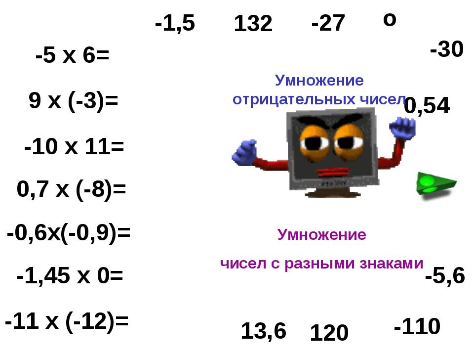 -5 х 6= 9 х (-3)= -10 х 11= 0,7 х (-8)= -0,6х(-0,9)= -1,45 х 0= -11 х (-12)=...