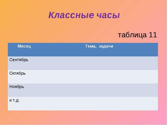Классные часы таблица 11 МесяцТема, задачи Сентябрь  Октябрь  Ноябрь  и т...