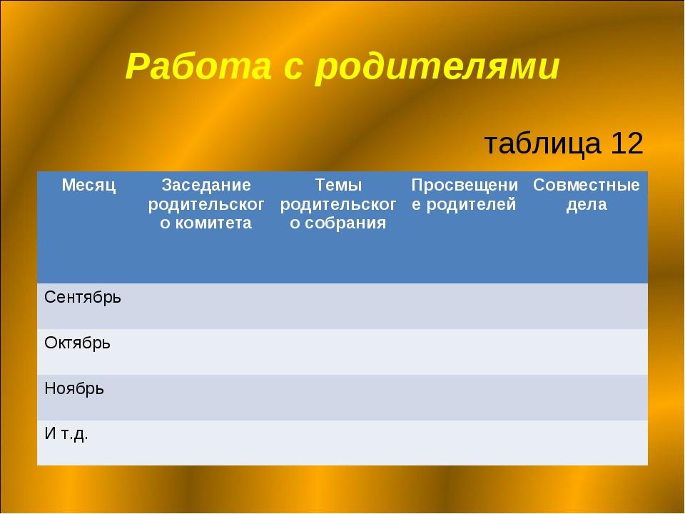 Работа с родителями таблица 12 МесяцЗаседание родительского комитетаТемы ро...