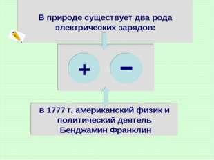 В природе существует два рода электрических зарядов: - в 1777 г. американски