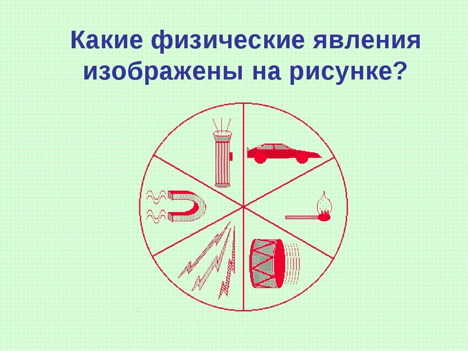 Какие физические явления изображены на рисунке?