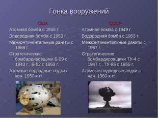 Гонка вооружений США Атомная бомба с 1945 г. Водородная бомба с 1953 г. Межко