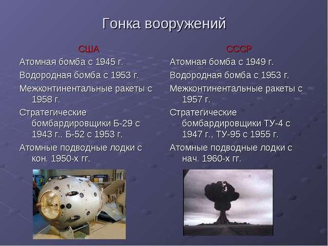 Гонка вооружений США Атомная бомба с 1945 г. Водородная бомба с 1953 г. Межко...