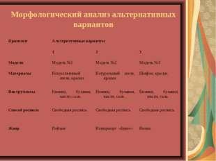 Морфологический анализ альтернативных вариантов ПризнакиАльтернативные вариа