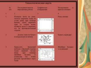 Технологическая карта № п\пПоследовательность выполнения работы Графическое