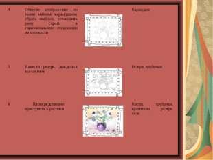 4Обвести изображение по ткани мягким карандашом, убрать шаблон, установить р