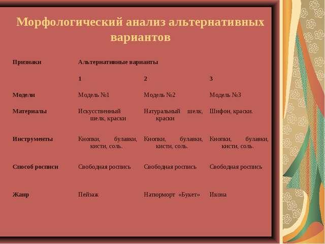 Морфологический анализ альтернативных вариантов ПризнакиАльтернативные вариа...